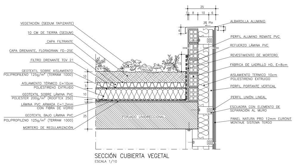 Secci n cubierta vegetal cubiertas cubierta for Muro de separacion terraza
