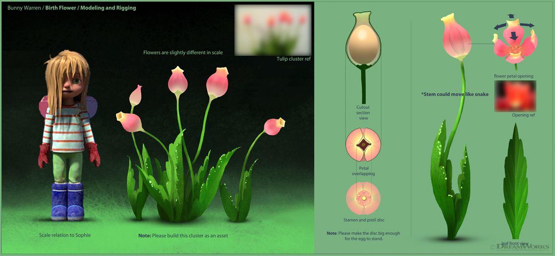 bunny_plant_birth_flower_modeling.jpg (1224×564) http://woonyoung.blogspot.hk/