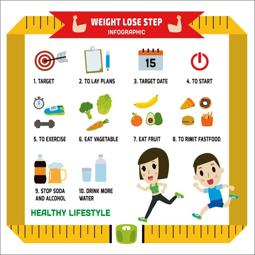 Nu you weight loss program