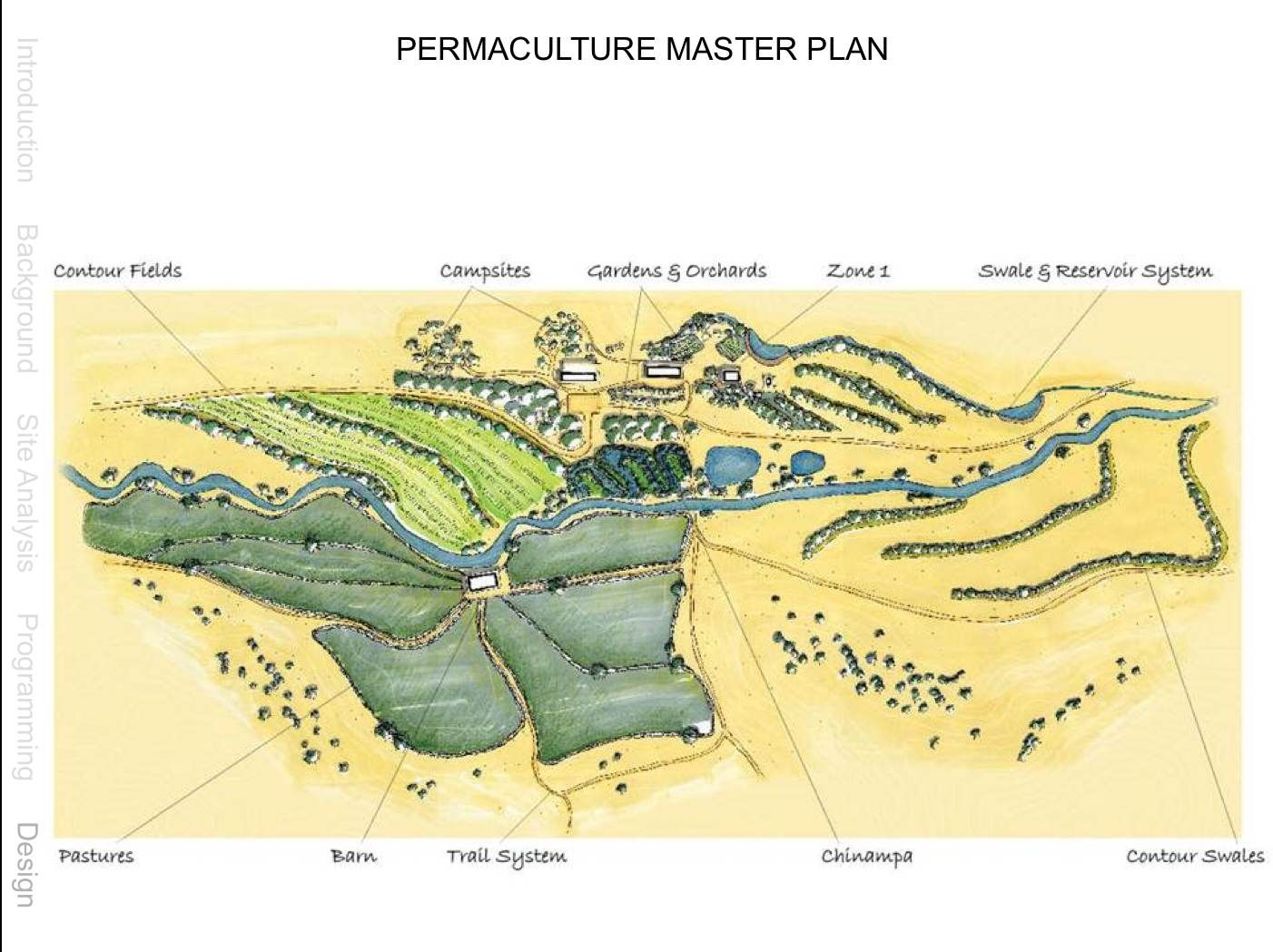 Permaculture torrents by spartacus permaculture for Permaculture exemple