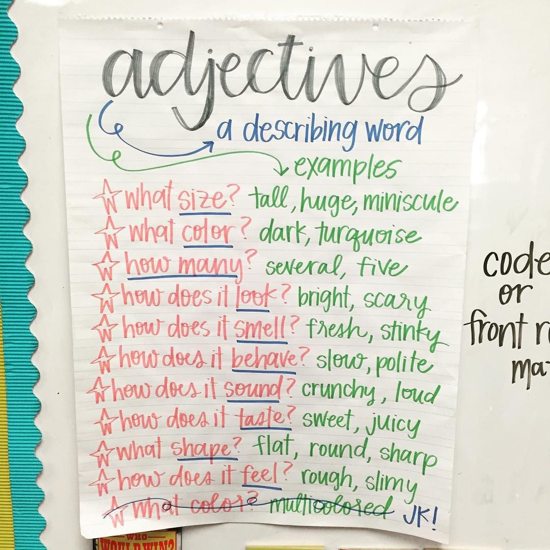 Adjective Anchor Chart Plus An Anchor Chart Tip When