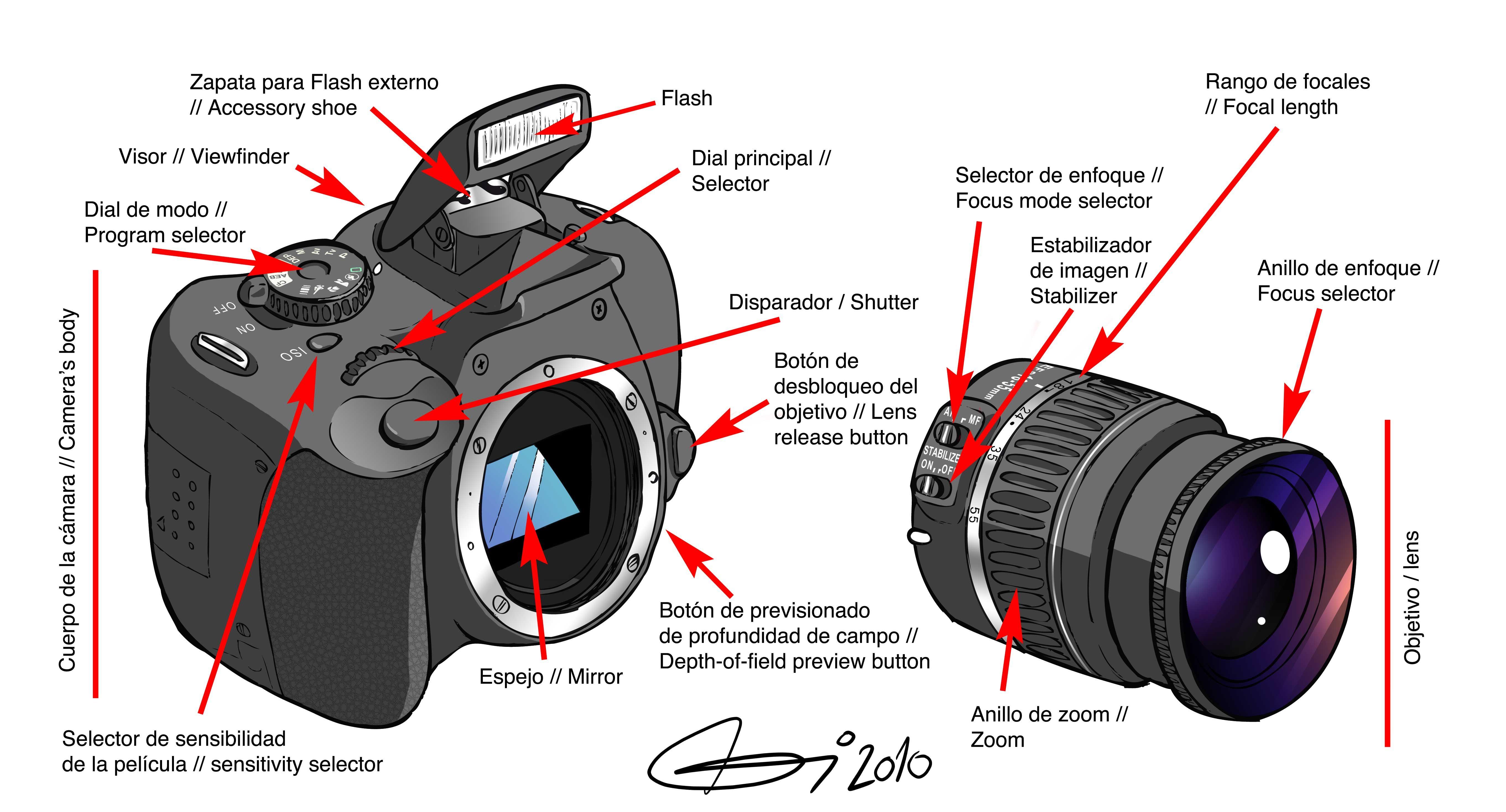 Cmara fotogrfica - Wikipedia, la enciclopedia libre 92