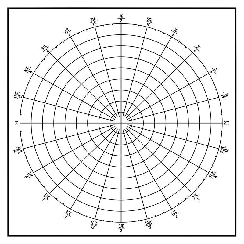 Polar Graph Dry Erase Magnet  Math In The Classroom    Math