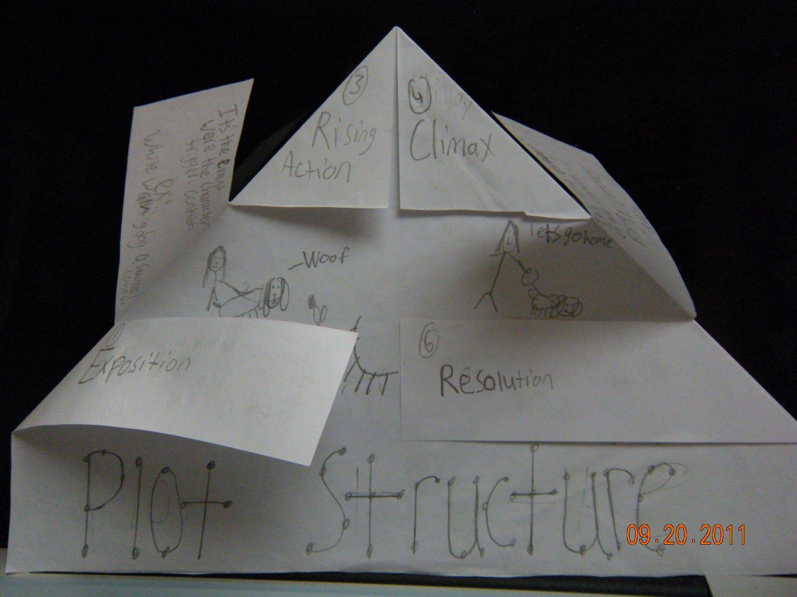 a teacher 39 s treasure treasured tip updated foldables. Black Bedroom Furniture Sets. Home Design Ideas