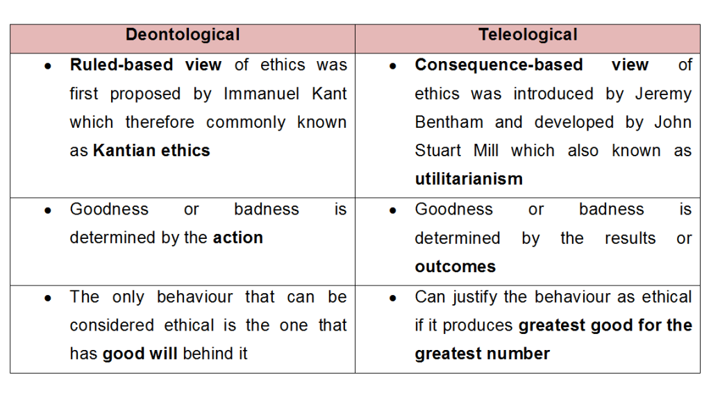 Deontology Teleology Rights Based Google Search Philosophy Quotes Critical Reasoning Philosophy