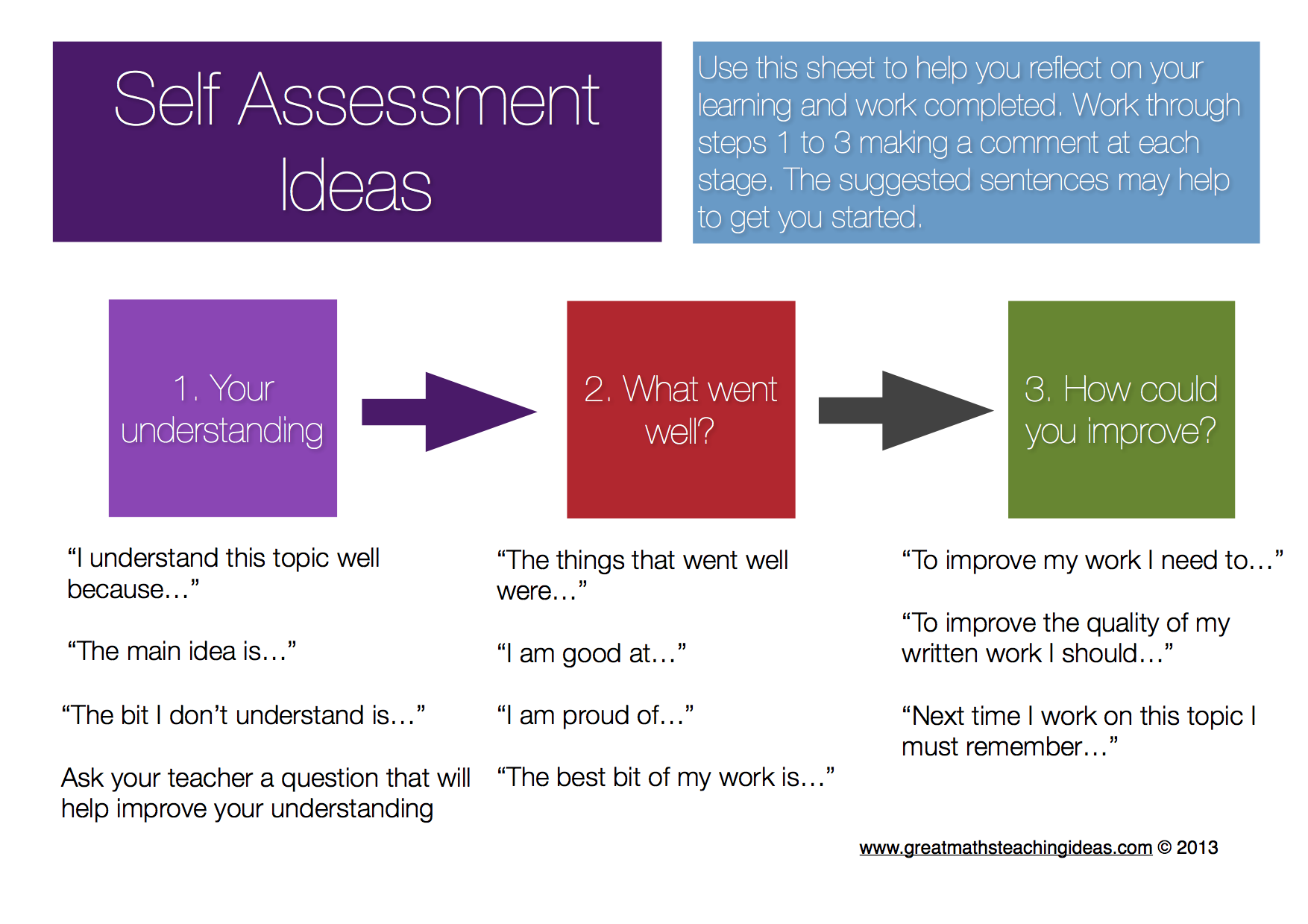 Self And Peer Assessment Prompt Sheets