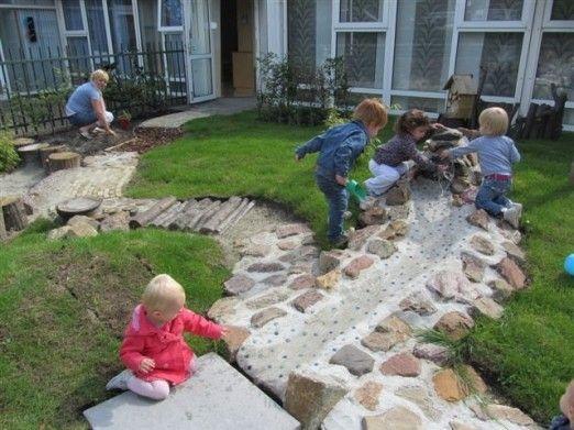 Zintuigentuin bij kinderdagverblijf schanulleke in for Inrichting tuin