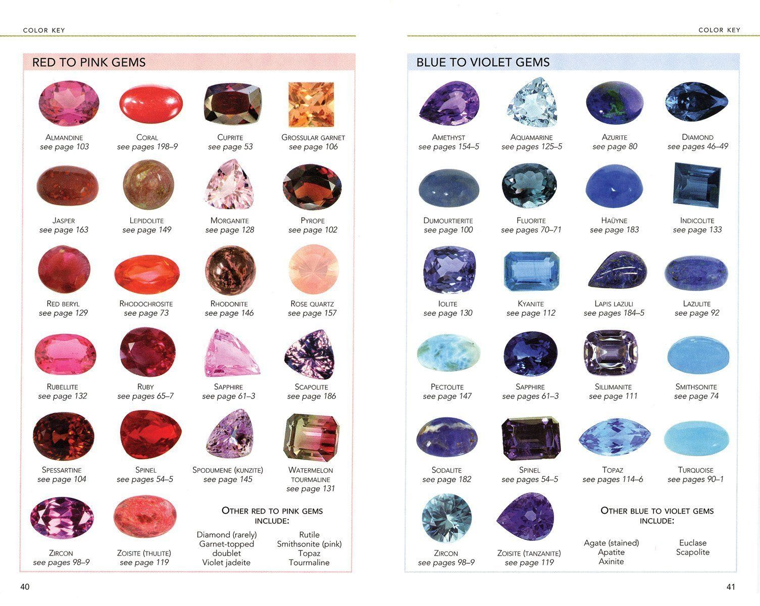 Guide To Gems Illustrated The Identification Properties