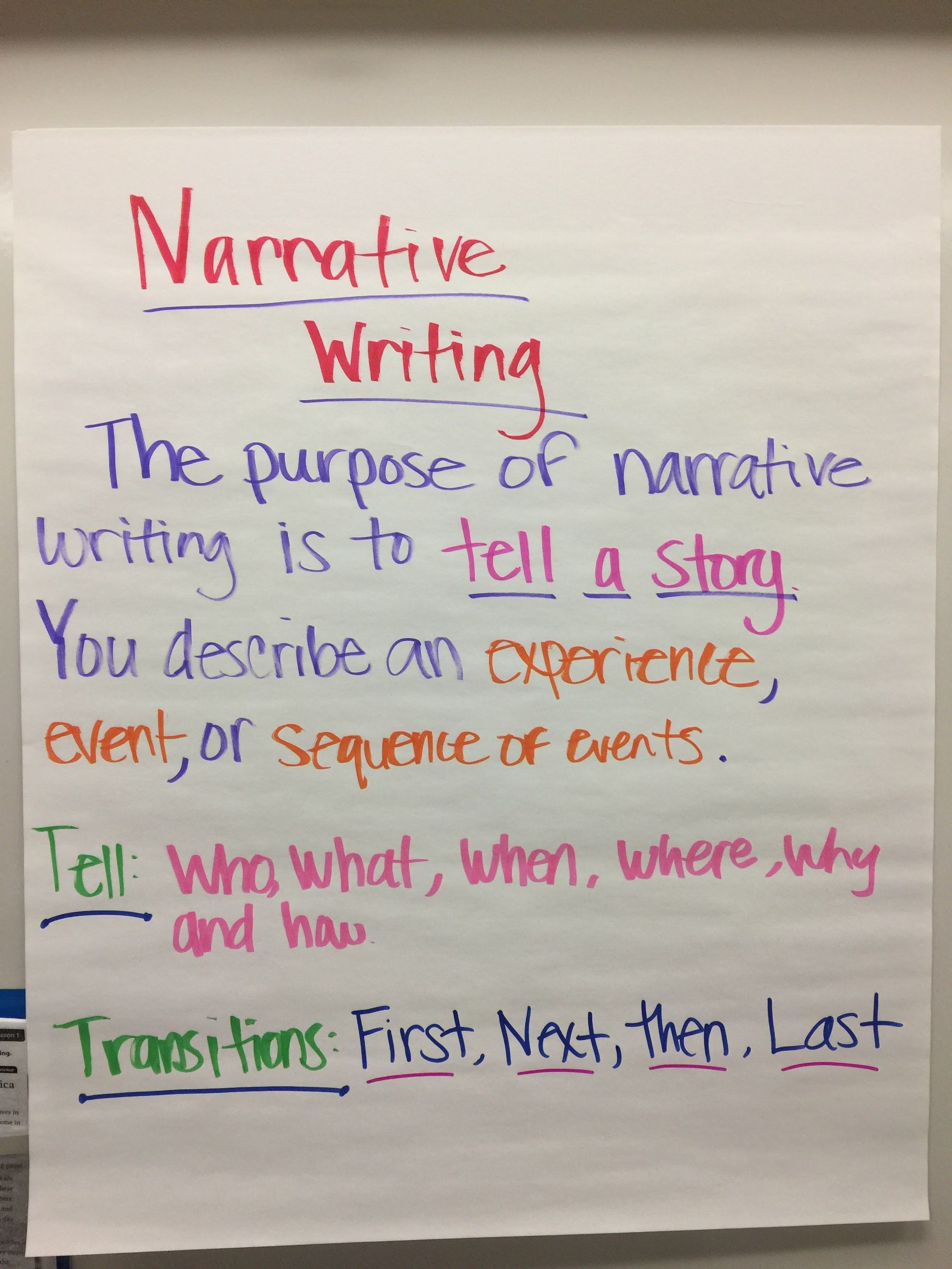 narrative writing anchor chart. | my 2nd grade classroom | pinterest