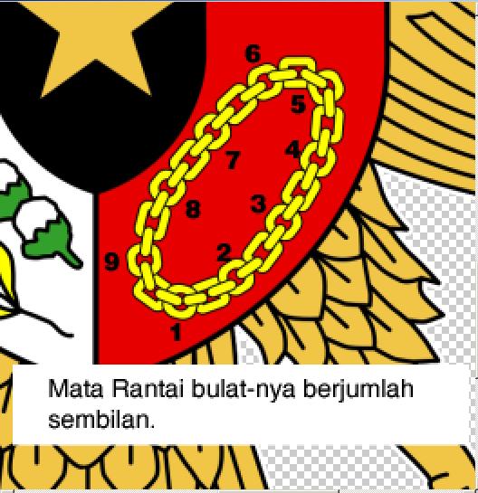 Lambang Sila Pancasila Hitam Putih Mengapa Garuda Pancasila Dibiarkan Punya Banyak Versi Download Lambang Sulawesi Barat Wikipedia Bah Di 2020 Sketsa Gambar Blog