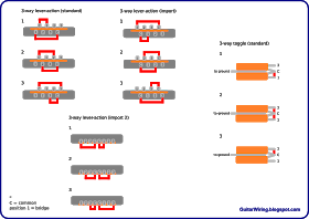 The Guitar Wiring Blog Diagrams And Tips Pickup Selector Switch Connections 3 Way Diagram Guitar Diy 3 Way Switch Wiring