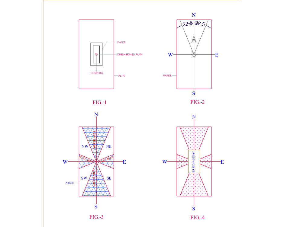7d4a259af4ee0e0e0f218d241b42be7f Vastu For A Farmhouse Designs on cathedral architecture design, pyramid design, 2 story house design, floor plan design, art design, religion design, ganesh design, life design, history design, 1 storey house design, yantra design, services design, feng shui design, tarot design, construction design, architects design,