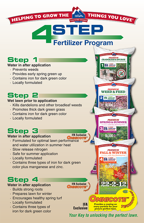 Ifa 4 Step Fertilizer Lawn Care Program Beautiful Garden
