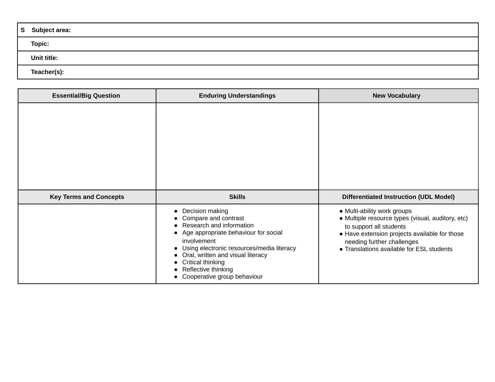 blank unit and lesson plan template resource preview templates