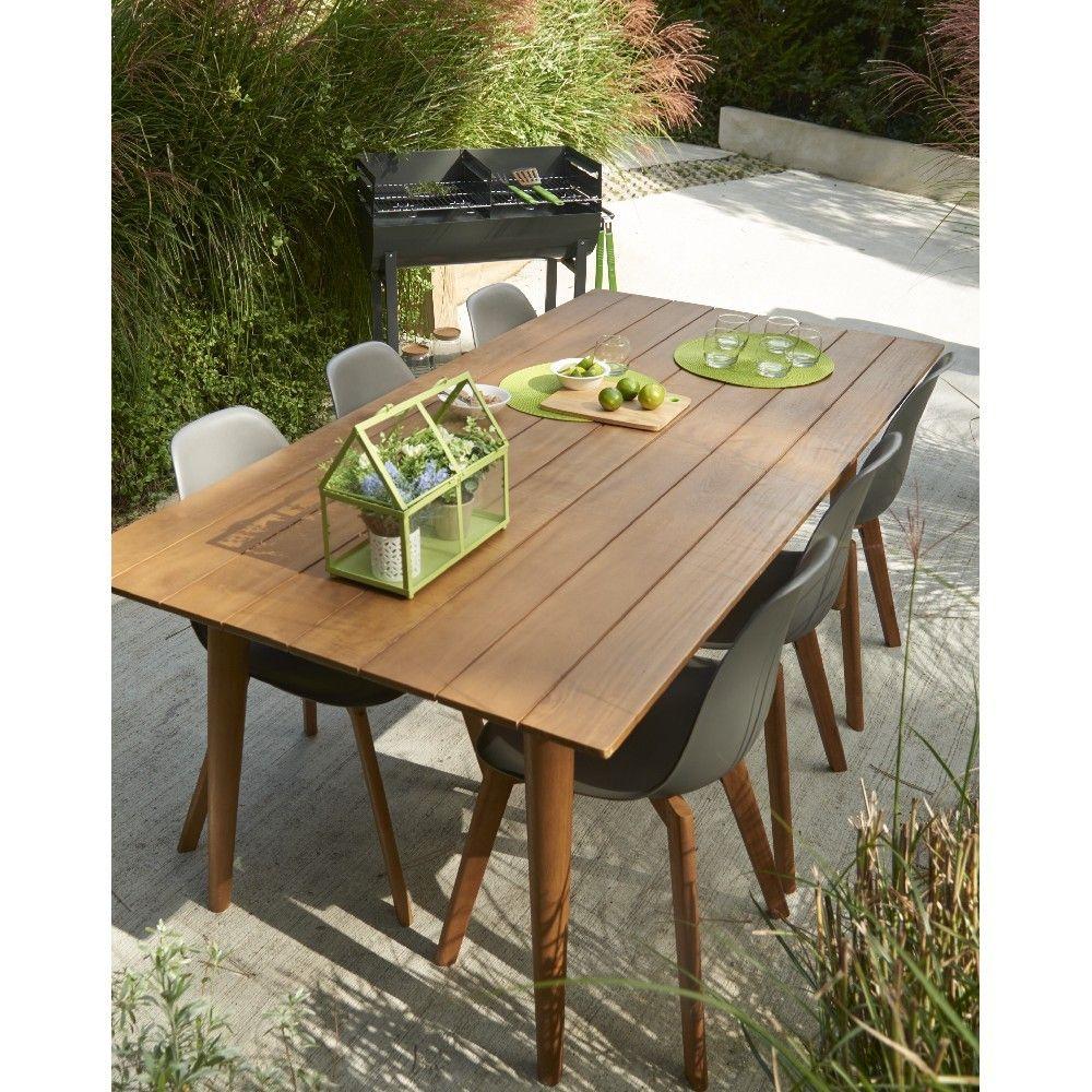 Table de jardin | Salon de jardin en 2019 | Table de jardin ...