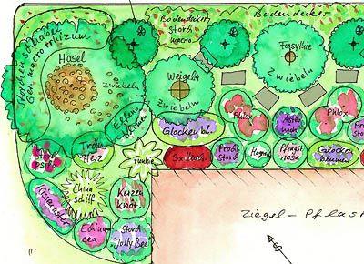 Gartenberatung - Leistungen und Kosten | Pflanzplan | Pinterest ...