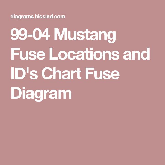Pin On Mustang Fuse Diagram