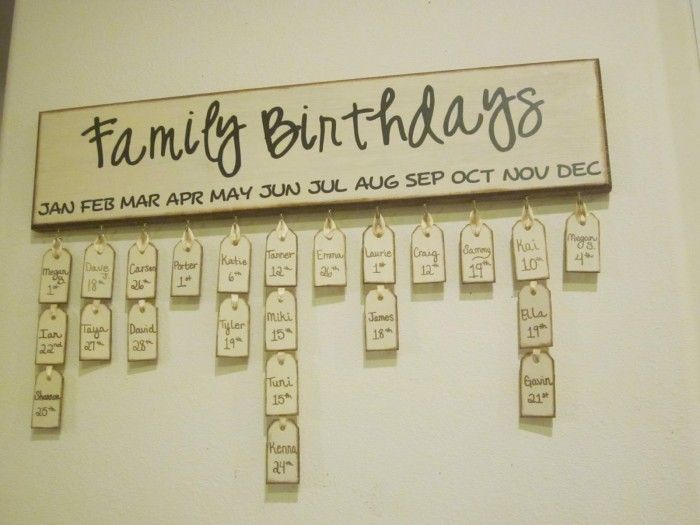 Family birthday board birthday board family birthday for Birthday gifts for grandma from granddaughter