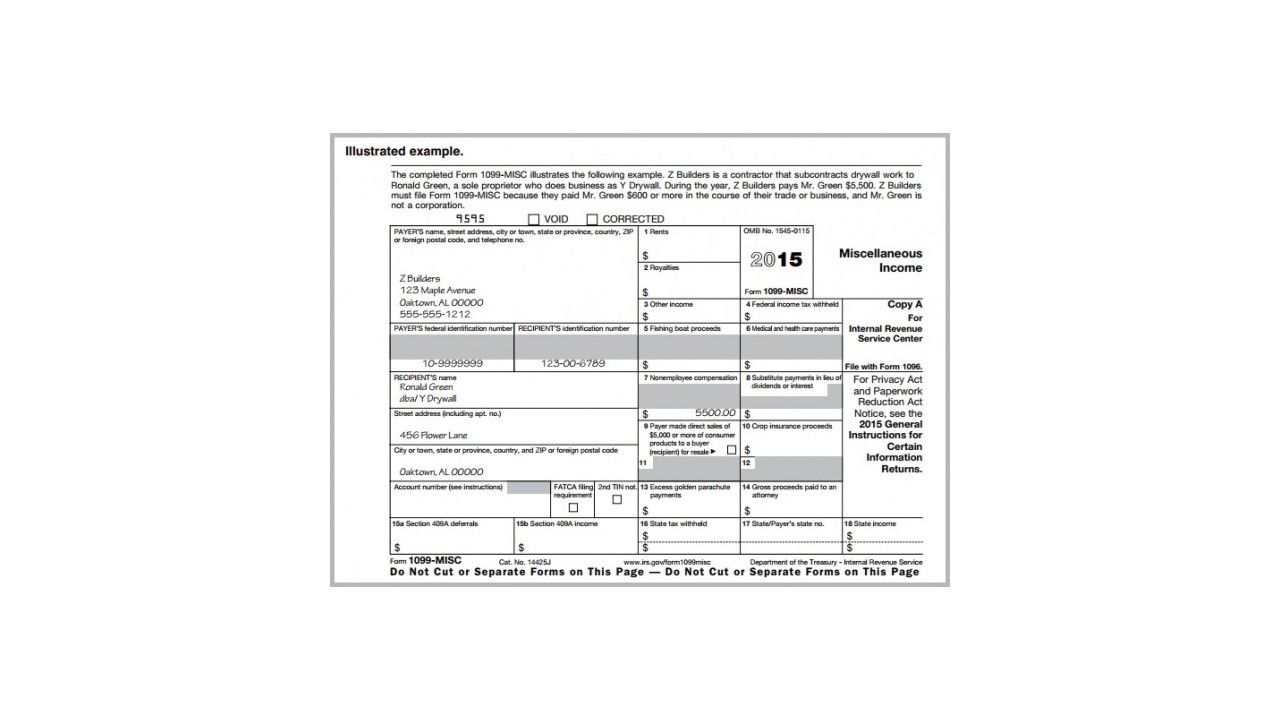 Tax Form For Business This Story Behind Tax