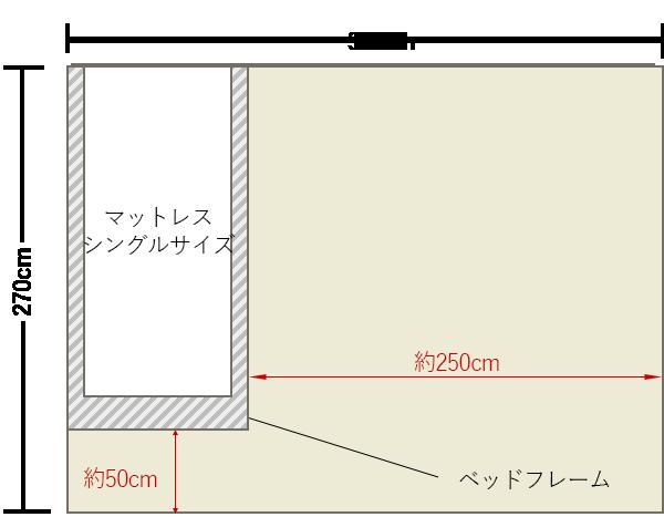6畳の寝室にシングルベッドを壁寄せでレイアウト 4畳 4畳半 レイアウト