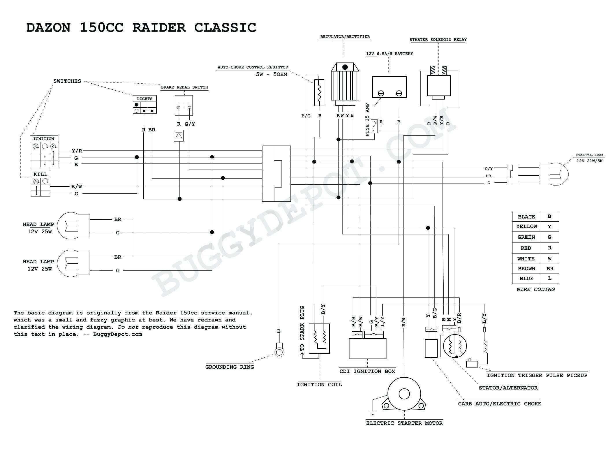 wiring diagram for hogtunes amp diagram diagramtemplate hogtunes wiring diagram [ 2100 x 1600 Pixel ]