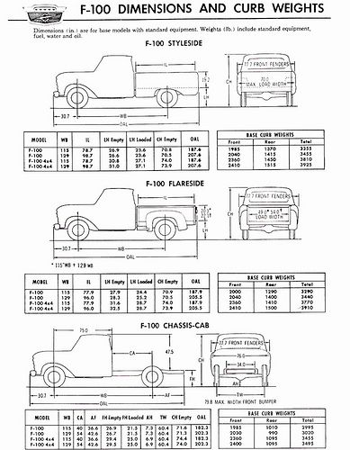 1965 1966 Ford F 100 Truck Dimensions Curb Weights 1965 Ford F100 Ford 1966 Ford F100