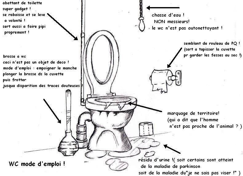 Mode Demploi Pour Utiliser Les Wc Humour Toilettes