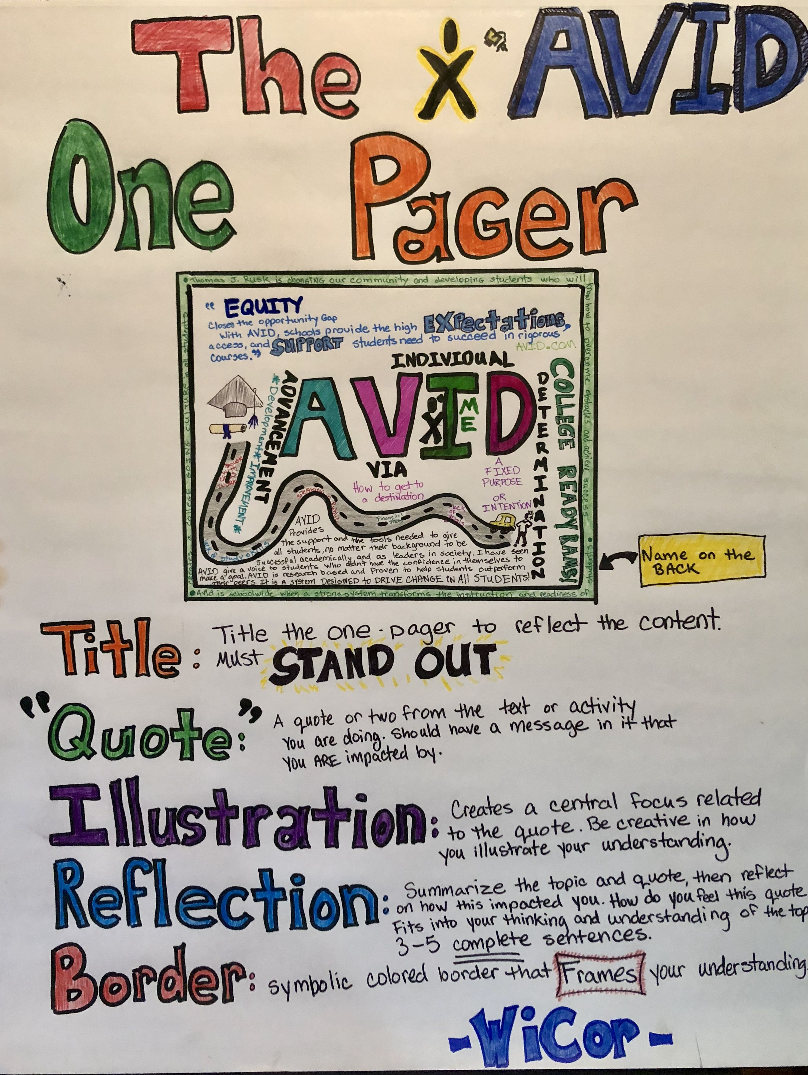 Avid One Pager Anchor Chart