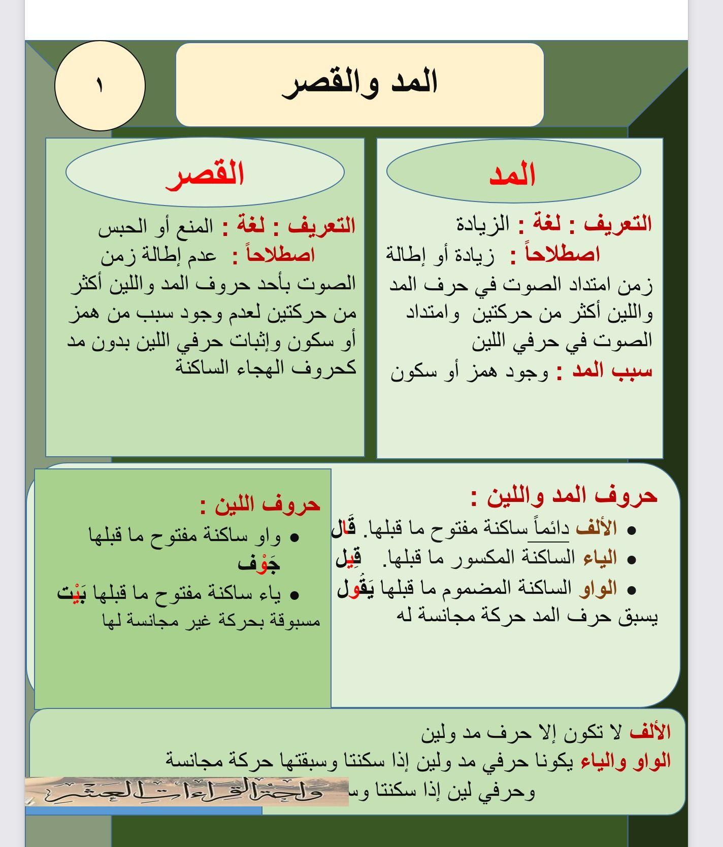 المد والقصر Islam Facts Tajweed Quran Quran