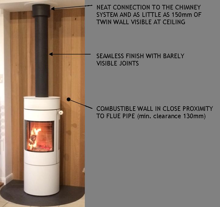 Metaloterm UED Twin Wall Flue System | Flue & Chimney