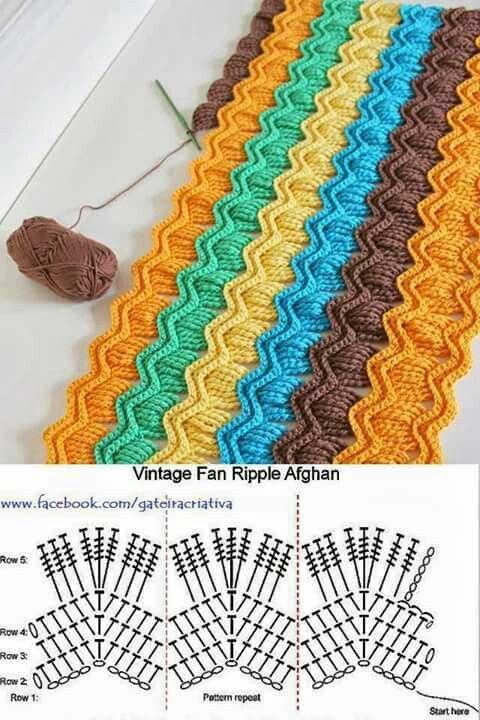 Punto a crochet con gráfico.   Örgü   Pinterest   Punto de crochet ...