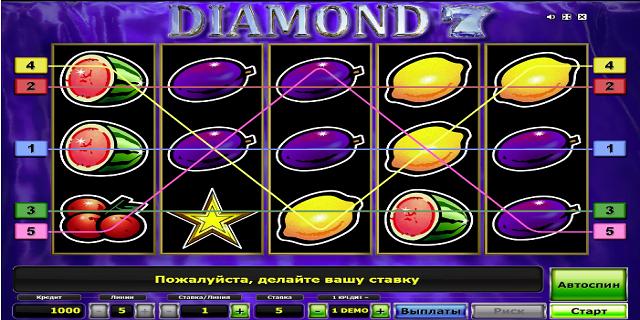 Игровые автоматы очень горячий играть бесплатно