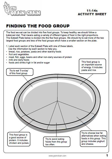 Eatwell plate worksheet - Get pupils to plan a healthy meal ...