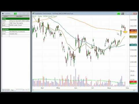 In This Stock Market Video We Use Technical Analysis To Compare