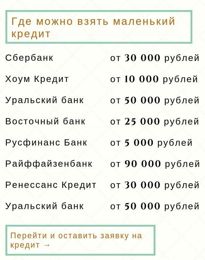 как посмотреть график платежей по кредиту
