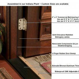 Marvelous Waterproof Exterior Wood Door