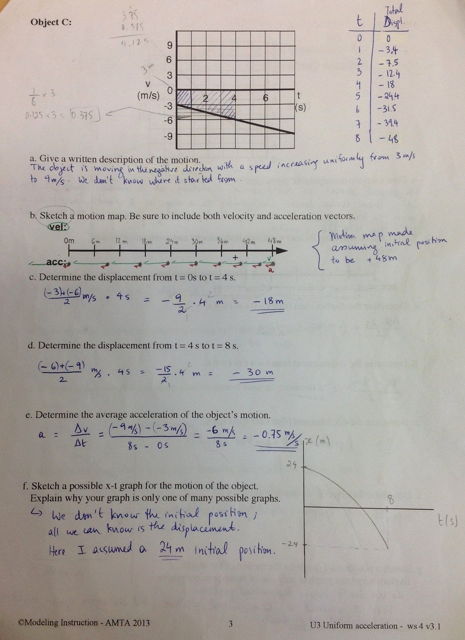 Motion Graphs Worksheet Answers Beautiful Model Worksheet