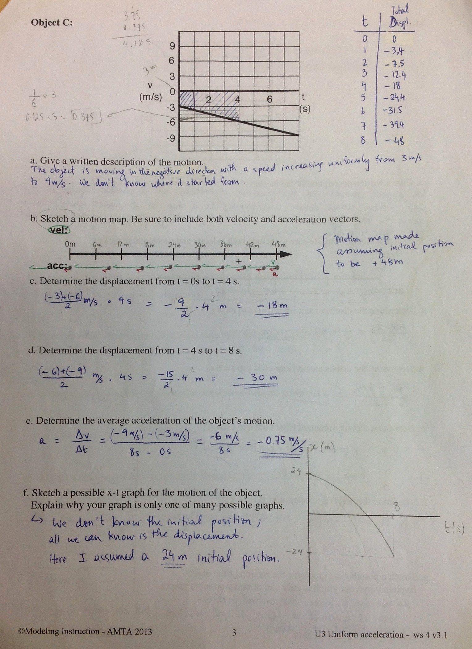 Motion Graphs Worksheet Answers Beautiful Model Worksheet