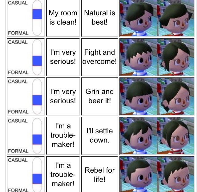 Acnl Hairstyles Acnl Hair Styles Animal Crossing
