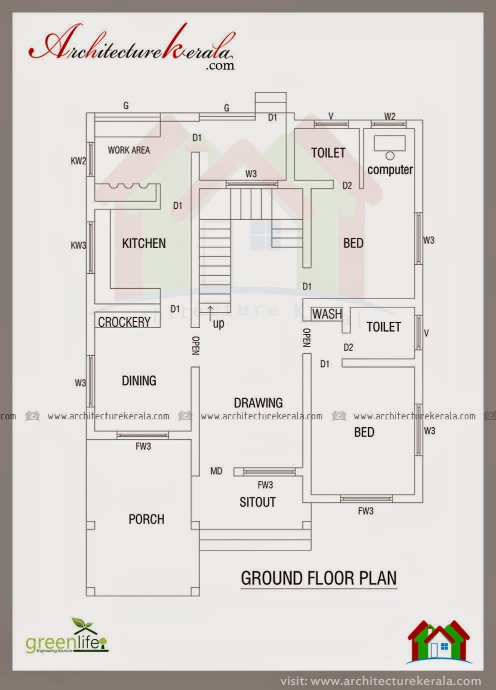Find this pin and more on lowmedium cost house designs 2000 square feet house plan and elevation kerala
