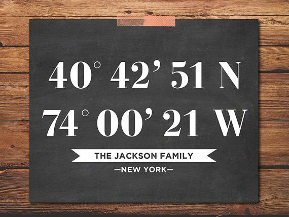 ART PRINTABLE - Coordinates Print - Family Print - Custom Coordinates - Latitude Longitude - Chalkboard Art - DIGITAL download