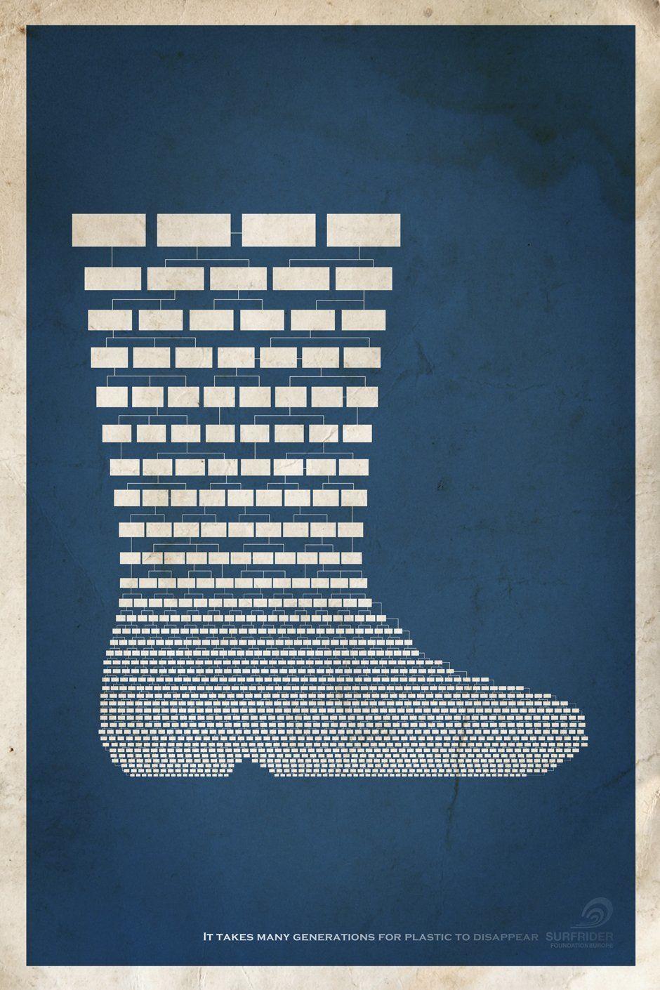 Surfrider: Boot