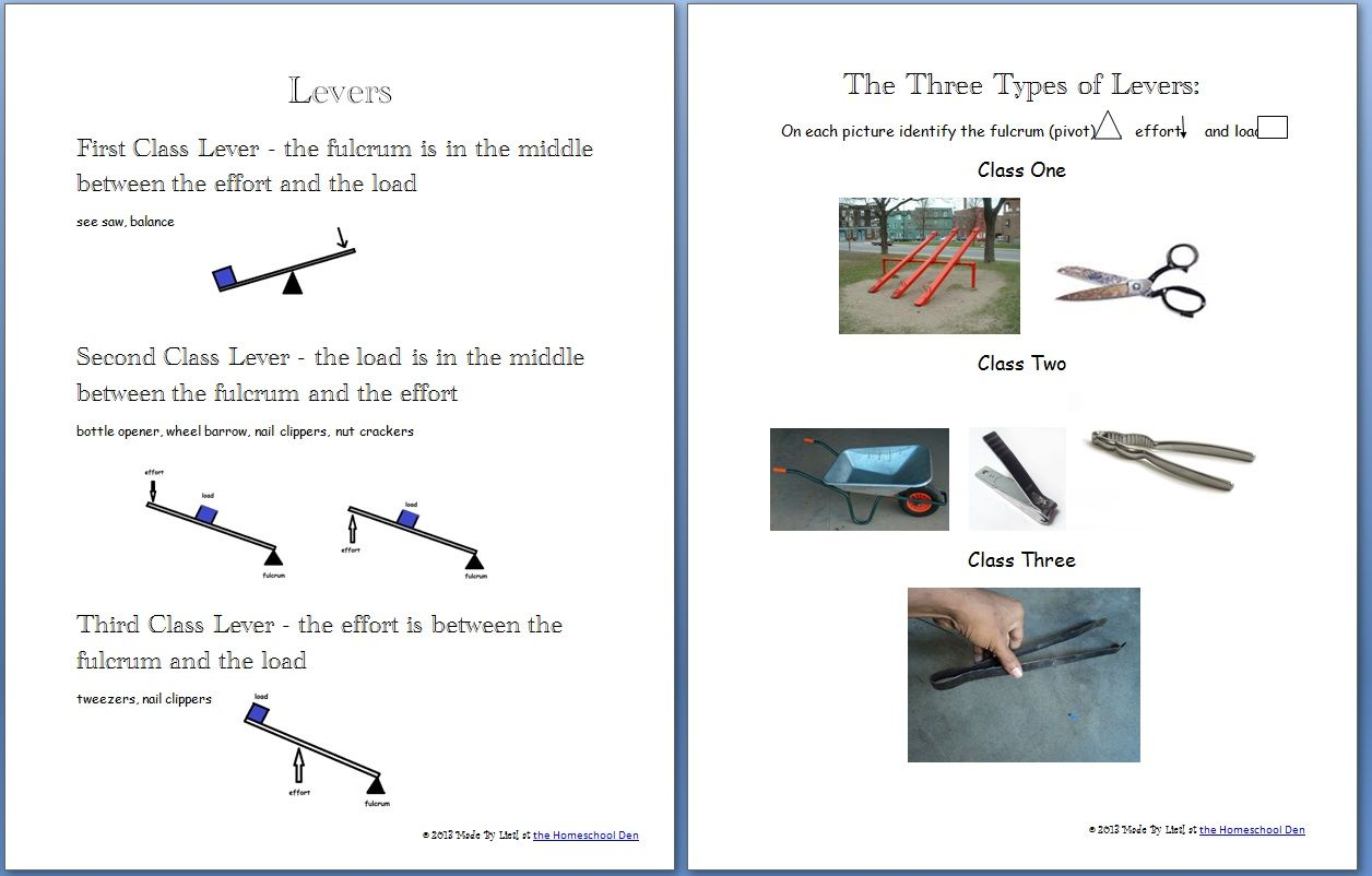 Simple Machine Packet About 30 Pages