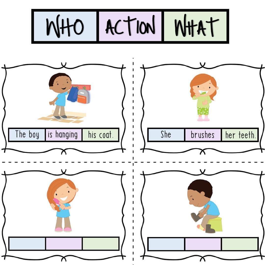 Simple Sentence Construction Syntax Sentencestructure