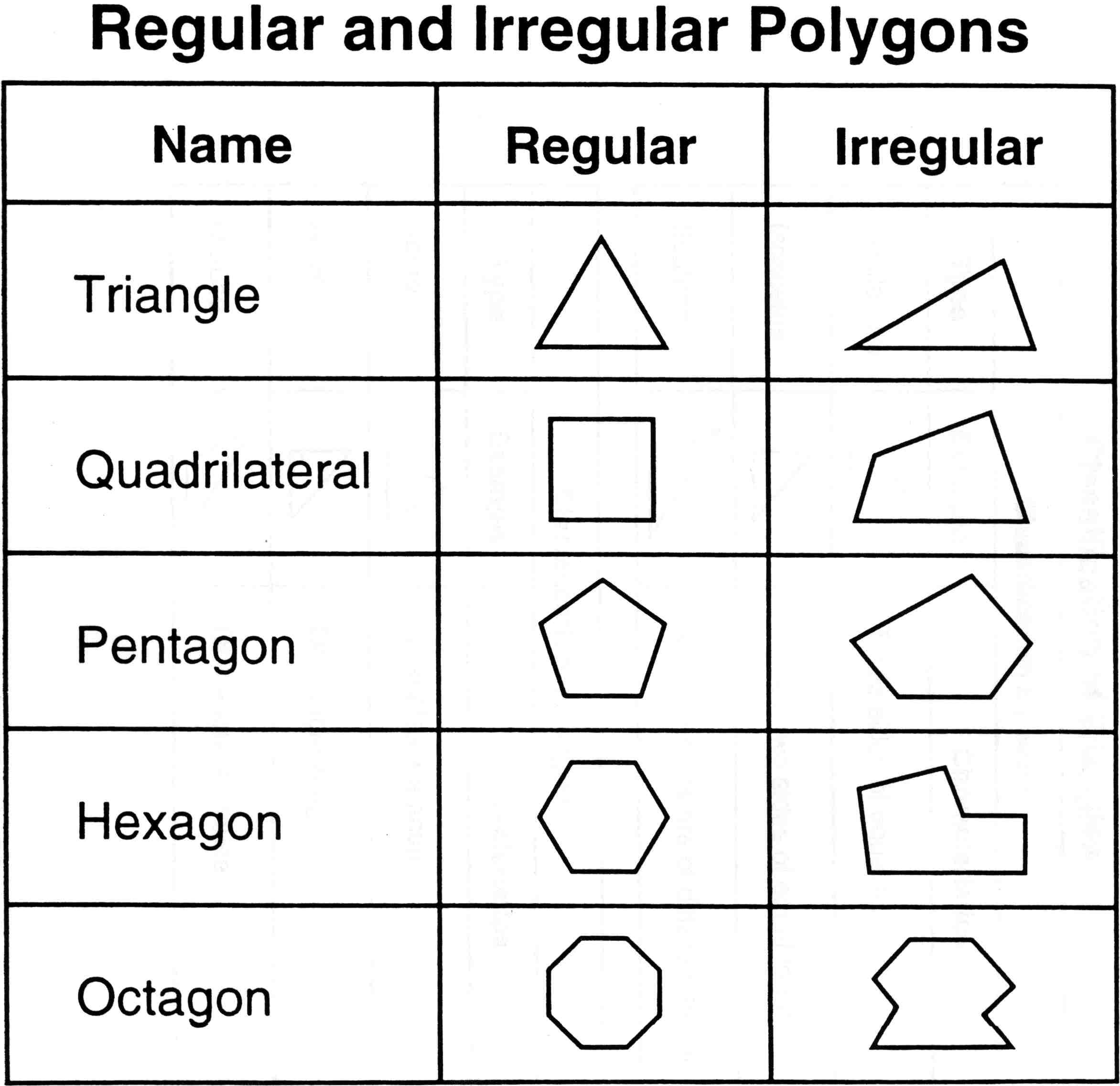 worksheet Polygon Shapes Worksheet 78 best images about on pinterest regular polygon pinter