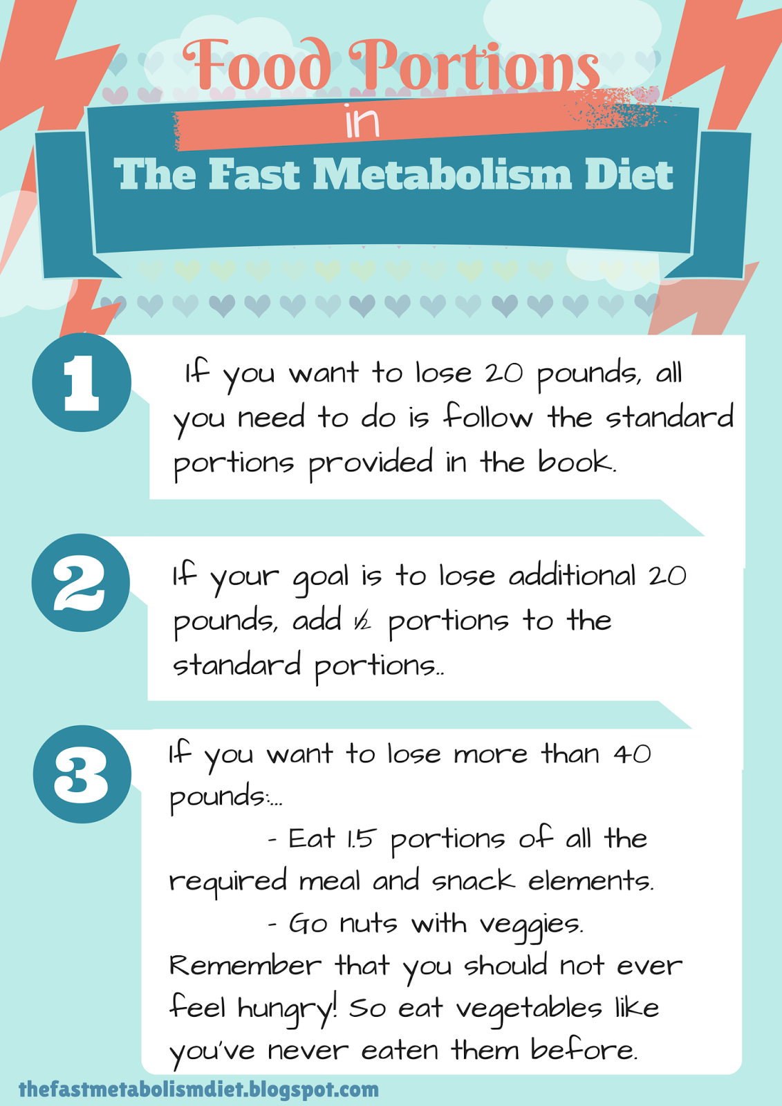 Fast metabolism diet reviews - Food Portions In The Fast Metabolism Diet Thefastmetabolismdiet Fmdfoodportions
