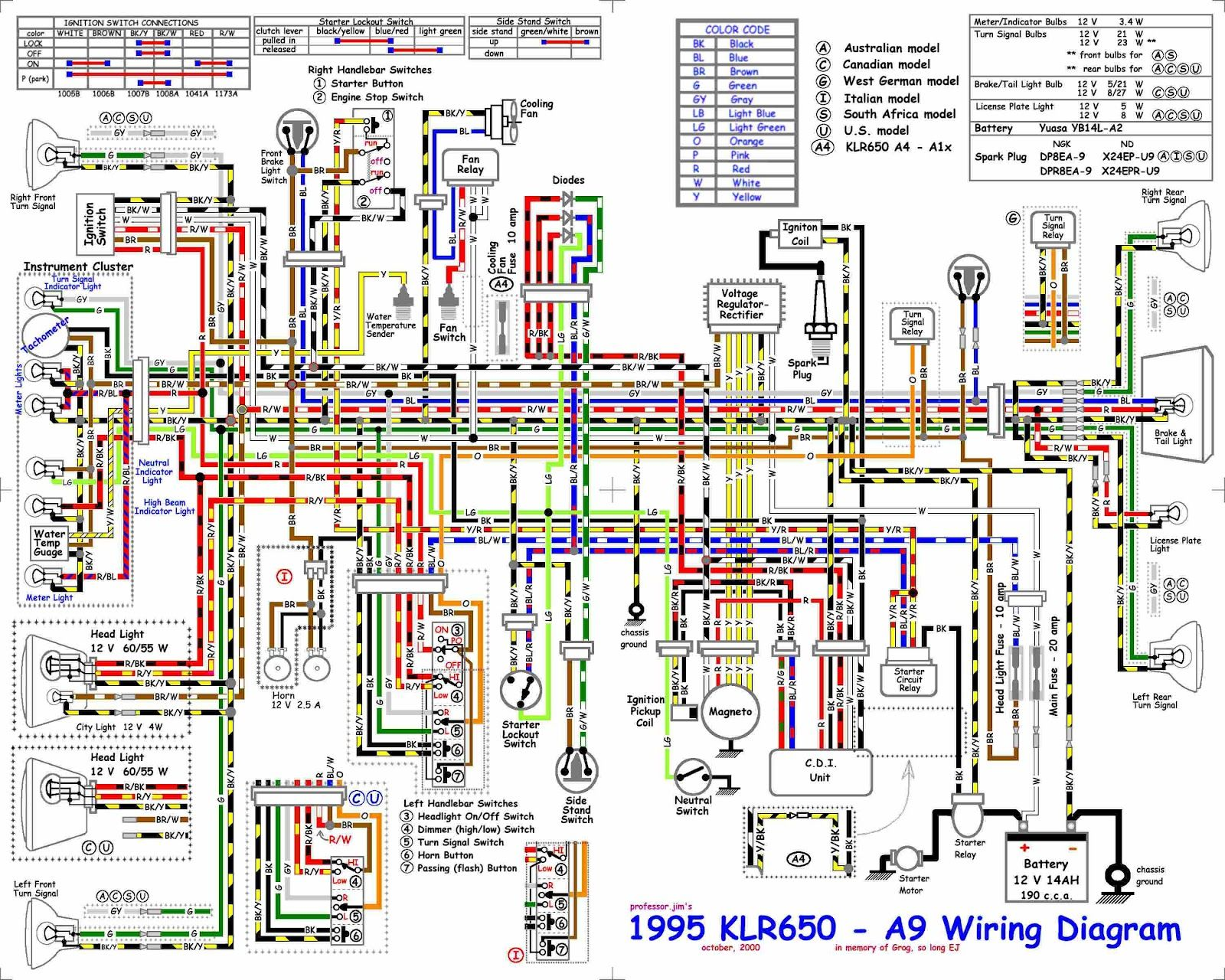 Pin By Chelsea On Klr 650 Electrical Wiring Diagram Klr 650 Electrical Diagram