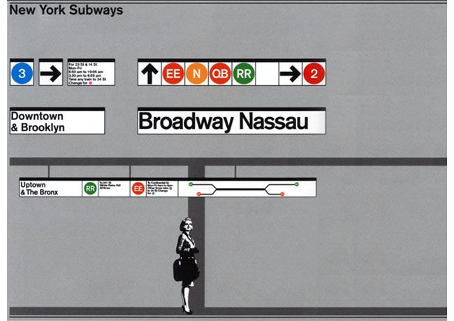 Massimo Vignelli Subway Map 1978.Massimo Vignelli Signange System For The New York City Subway 1966