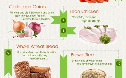 10 Best Fat Burning Foods (Infographic)