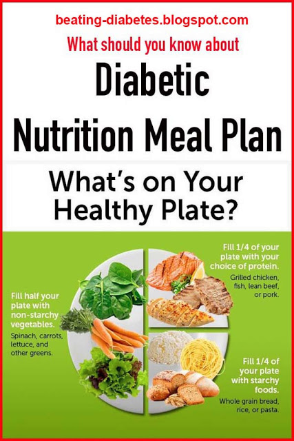 Pin By Ebonyeverything On Health In 2020 Nutrition Meal Plan Nutrition Calorie Controlled Diet